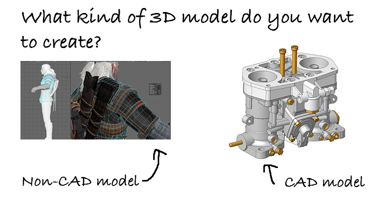 what-kind-of-3d-cad-model